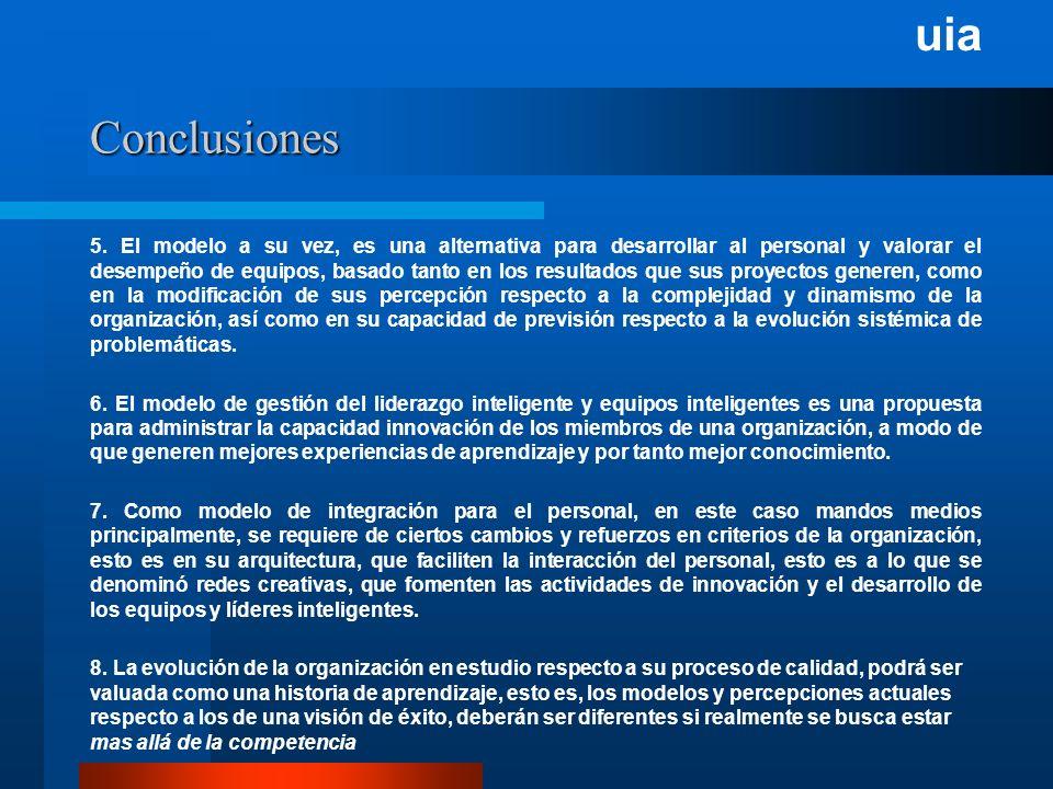 uiaConclusiones 5.