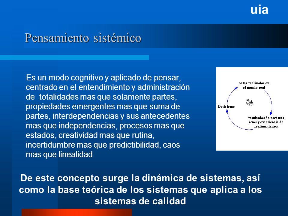 uia Pensamiento sistémico Es un modo cognitivo y aplicado de pensar, centrado en el entendimiento y administración de totalidades mas que solamente partes, propiedades emergentes mas que suma de partes, interdependencias y sus antecedentes mas que independencias, procesos mas que estados, creatividad mas que rutina, incertidumbre mas que predictibilidad, caos mas que linealidad De este concepto surge la dinámica de sistemas, así como la base teórica de los sistemas que aplica a los sistemas de calidad