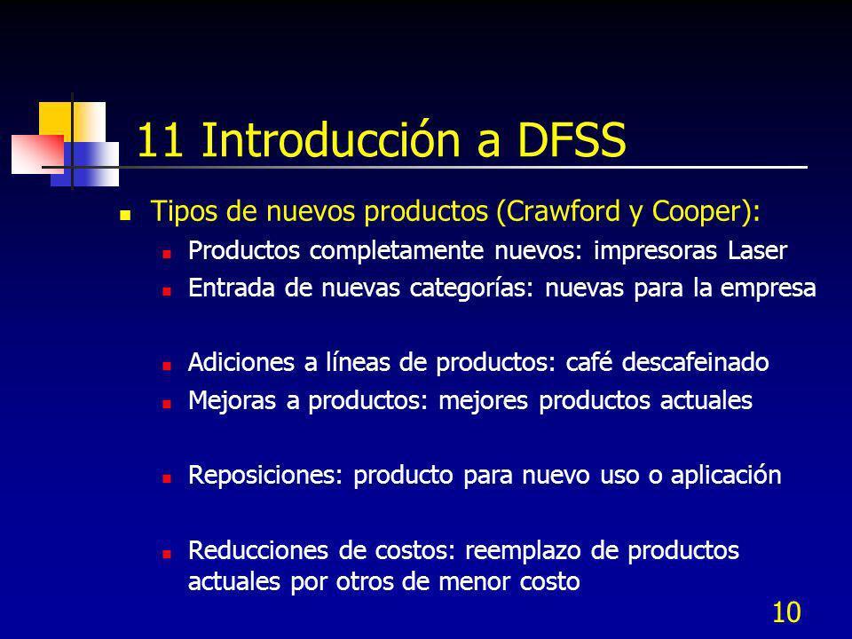 10 11 Introducción a DFSS Tipos de nuevos productos (Crawford y Cooper): Productos completamente nuevos: impresoras Laser Entrada de nuevas categorías