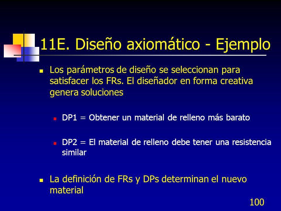 100 11E. Diseño axiomático - Ejemplo Los parámetros de diseño se seleccionan para satisfacer los FRs. El diseñador en forma creativa genera soluciones