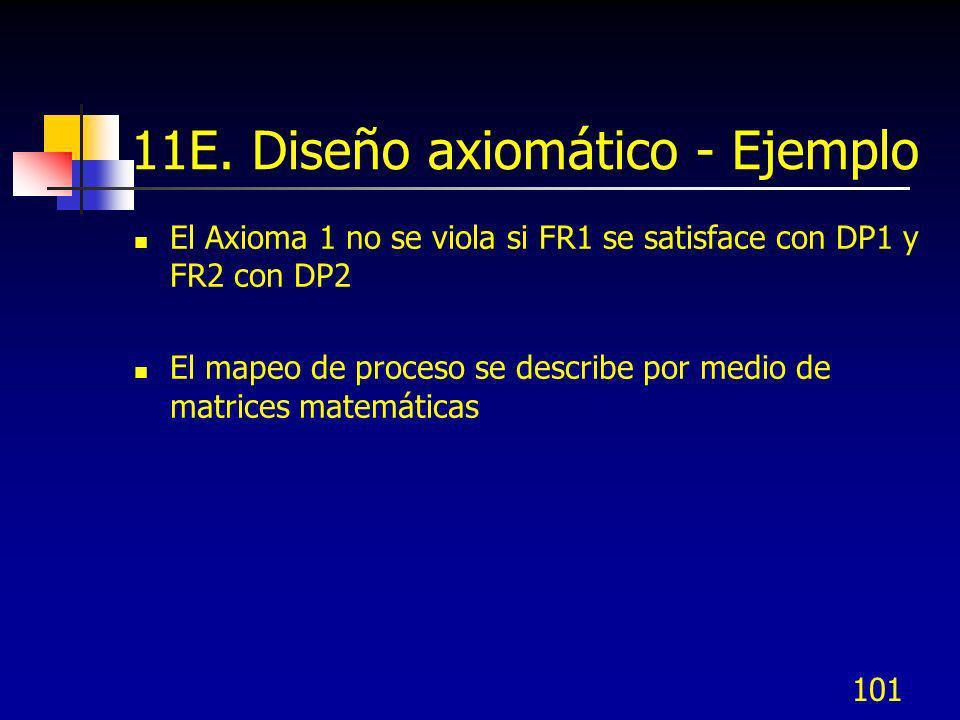 101 11E. Diseño axiomático - Ejemplo El Axioma 1 no se viola si FR1 se satisface con DP1 y FR2 con DP2 El mapeo de proceso se describe por medio de ma