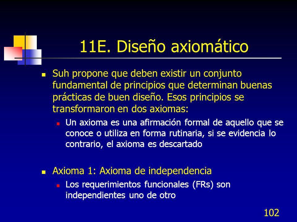 102 11E. Diseño axiomático Suh propone que deben existir un conjunto fundamental de principios que determinan buenas prácticas de buen diseño. Esos pr