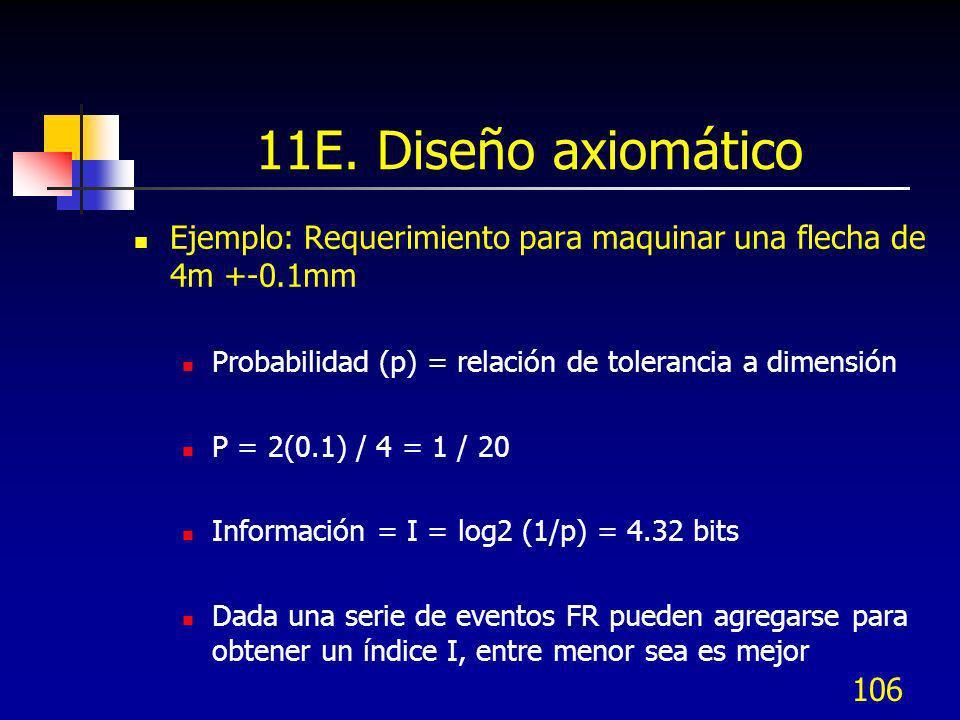 106 11E. Diseño axiomático Ejemplo: Requerimiento para maquinar una flecha de 4m +-0.1mm Probabilidad (p) = relación de tolerancia a dimensión P = 2(0