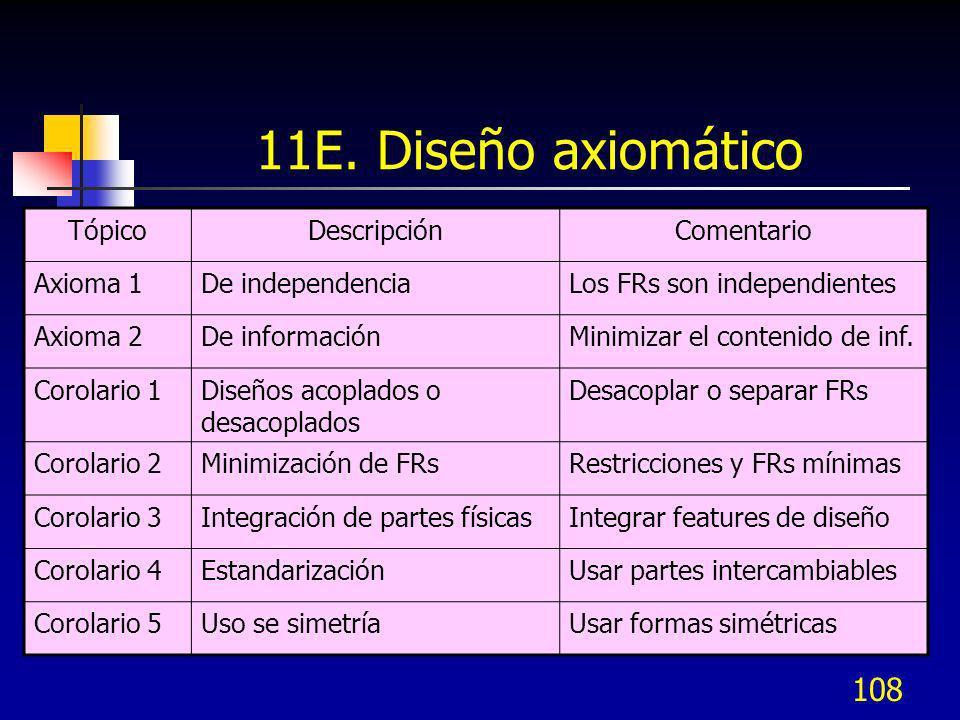 108 11E. Diseño axiomático TópicoDescripciónComentario Axioma 1De independenciaLos FRs son independientes Axioma 2De informaciónMinimizar el contenido