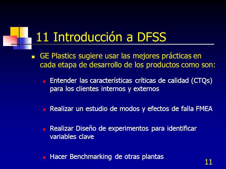 11 11 Introducción a DFSS GE Plastics sugiere usar las mejores prácticas en cada etapa de desarrollo de los productos como son: Entender las caracterí
