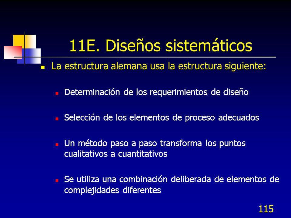 115 11E. Diseños sistemáticos La estructura alemana usa la estructura siguiente: Determinación de los requerimientos de diseño Selección de los elemen