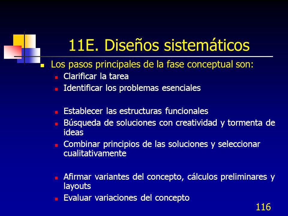116 11E. Diseños sistemáticos Los pasos principales de la fase conceptual son: Clarificar la tarea Identificar los problemas esenciales Establecer las