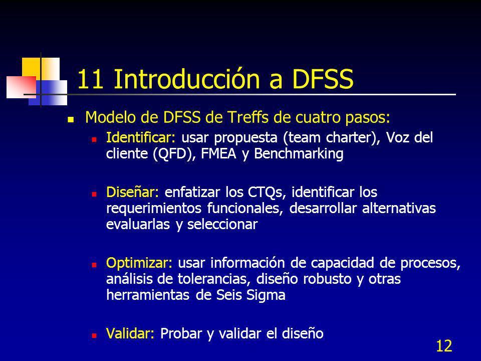 12 11 Introducción a DFSS Modelo de DFSS de Treffs de cuatro pasos: Identificar: usar propuesta (team charter), Voz del cliente (QFD), FMEA y Benchmar