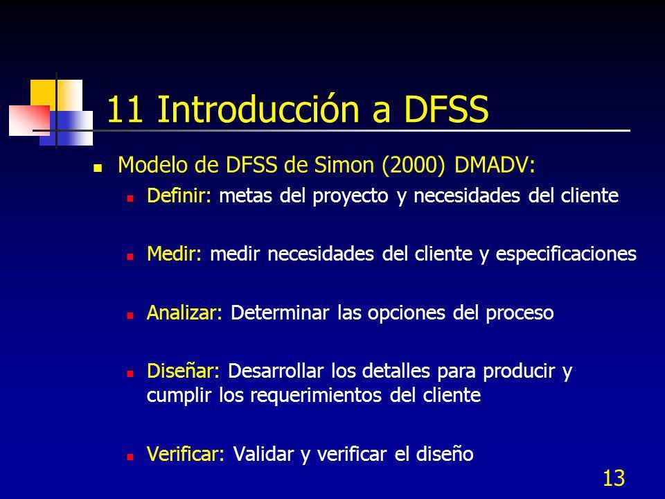 13 11 Introducción a DFSS Modelo de DFSS de Simon (2000) DMADV: Definir: metas del proyecto y necesidades del cliente Medir: medir necesidades del cli