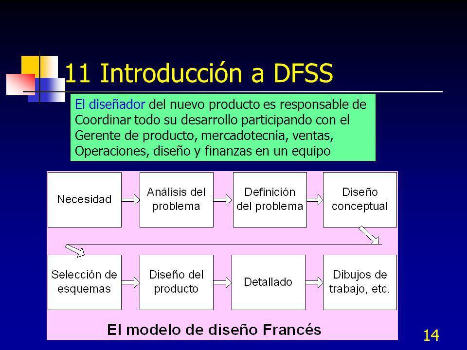 14 11 Introducción a DFSS El diseñador del nuevo producto es responsable de Coordinar todo su desarrollo participando con el Gerente de producto, merc