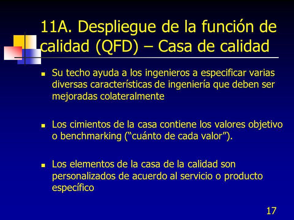 17 11A. Despliegue de la función de calidad (QFD) – Casa de calidad Su techo ayuda a los ingenieros a especificar varias diversas características de i
