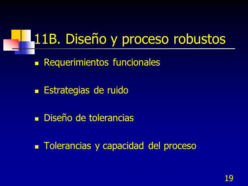 19 11B. Diseño y proceso robustos Requerimientos funcionales Estrategias de ruido Diseño de tolerancias Tolerancias y capacidad del proceso