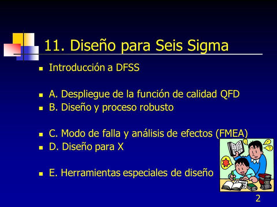 13 11 Introducción a DFSS Modelo de DFSS de Simon (2000) DMADV: Definir: metas del proyecto y necesidades del cliente Medir: medir necesidades del cliente y especificaciones Analizar: Determinar las opciones del proceso Diseñar: Desarrollar los detalles para producir y cumplir los requerimientos del cliente Verificar: Validar y verificar el diseño