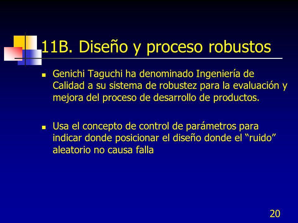 20 11B. Diseño y proceso robustos Genichi Taguchi ha denominado Ingeniería de Calidad a su sistema de robustez para la evaluación y mejora del proceso