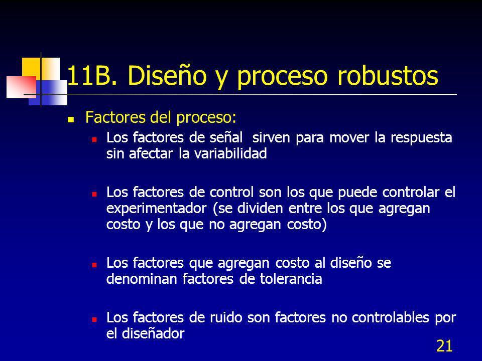 21 11B. Diseño y proceso robustos Factores del proceso: Los factores de señal sirven para mover la respuesta sin afectar la variabilidad Los factores