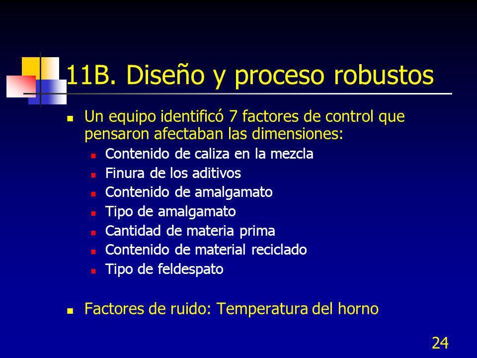 24 11B. Diseño y proceso robustos Un equipo identificó 7 factores de control que pensaron afectaban las dimensiones: Contenido de caliza en la mezcla