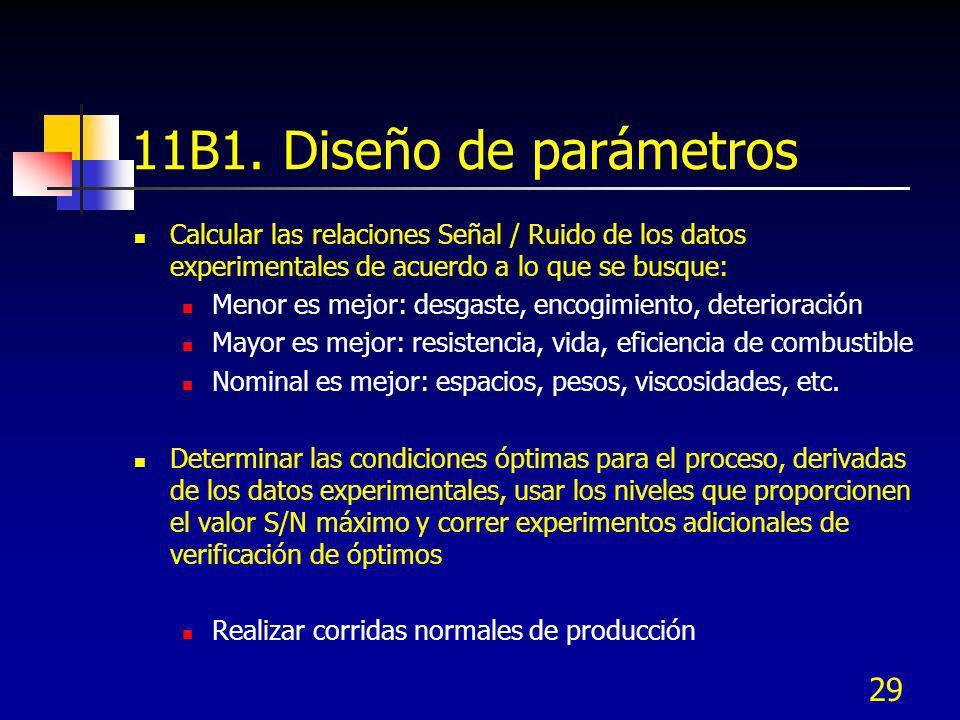 29 11B1. Diseño de parámetros Calcular las relaciones Señal / Ruido de los datos experimentales de acuerdo a lo que se busque: Menor es mejor: desgast