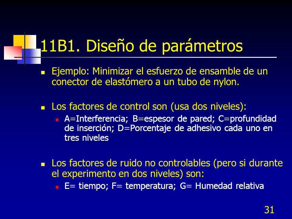 31 11B1. Diseño de parámetros Ejemplo: Minimizar el esfuerzo de ensamble de un conector de elastómero a un tubo de nylon. Los factores de control son