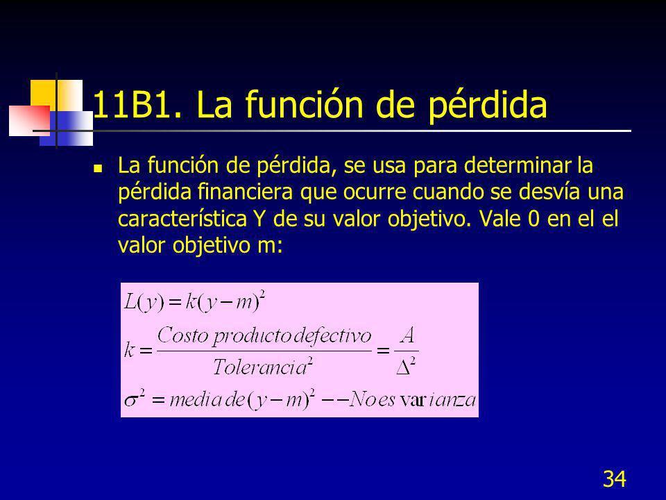34 11B1. La función de pérdida La función de pérdida, se usa para determinar la pérdida financiera que ocurre cuando se desvía una característica Y de