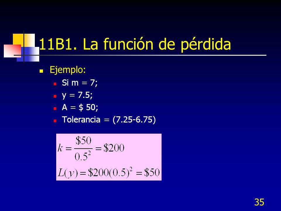 35 11B1. La función de pérdida Ejemplo: Si m = 7; y = 7.5; A = $ 50; Tolerancia = (7.25-6.75)
