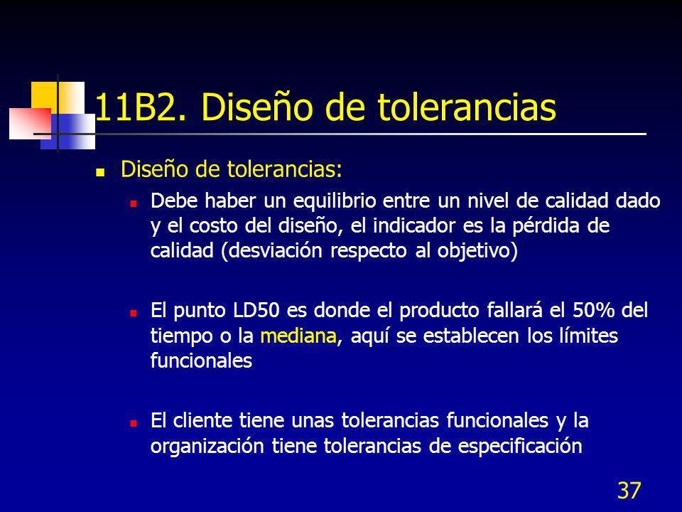 37 11B2. Diseño de tolerancias Diseño de tolerancias: Debe haber un equilibrio entre un nivel de calidad dado y el costo del diseño, el indicador es l