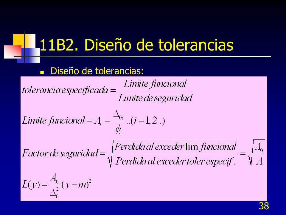 38 11B2. Diseño de tolerancias Diseño de tolerancias: