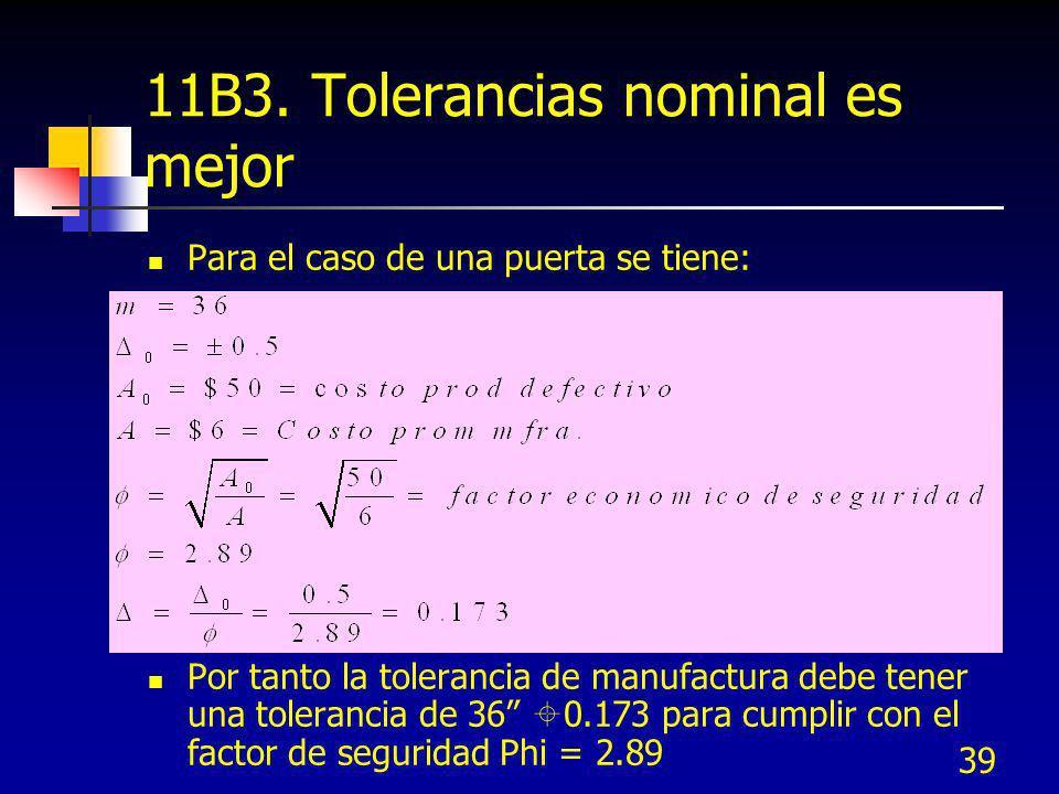 39 11B3. Tolerancias nominal es mejor Para el caso de una puerta se tiene: Por tanto la tolerancia de manufactura debe tener una tolerancia de 36 0.17