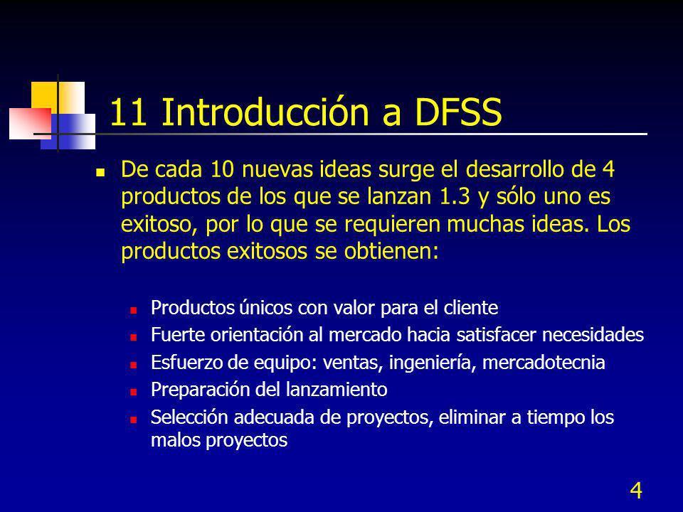 5 11 Introducción a DFSS Trabajo previo al desarrollo: Filtraje Análisis de mercados Evaluaciones técnicas Investigación de mercados Análisis del negocio Buena definición del producto y del proyecto Calidad en la ejecución de los pasos del desarrollo y del diseño
