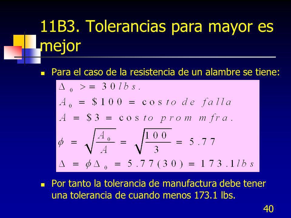 40 11B3. Tolerancias para mayor es mejor Para el caso de la resistencia de un alambre se tiene: Por tanto la tolerancia de manufactura debe tener una