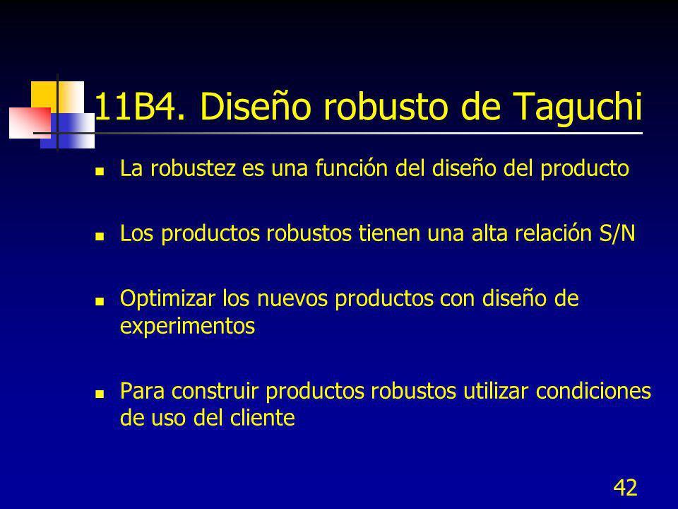 42 11B4. Diseño robusto de Taguchi La robustez es una función del diseño del producto Los productos robustos tienen una alta relación S/N Optimizar lo