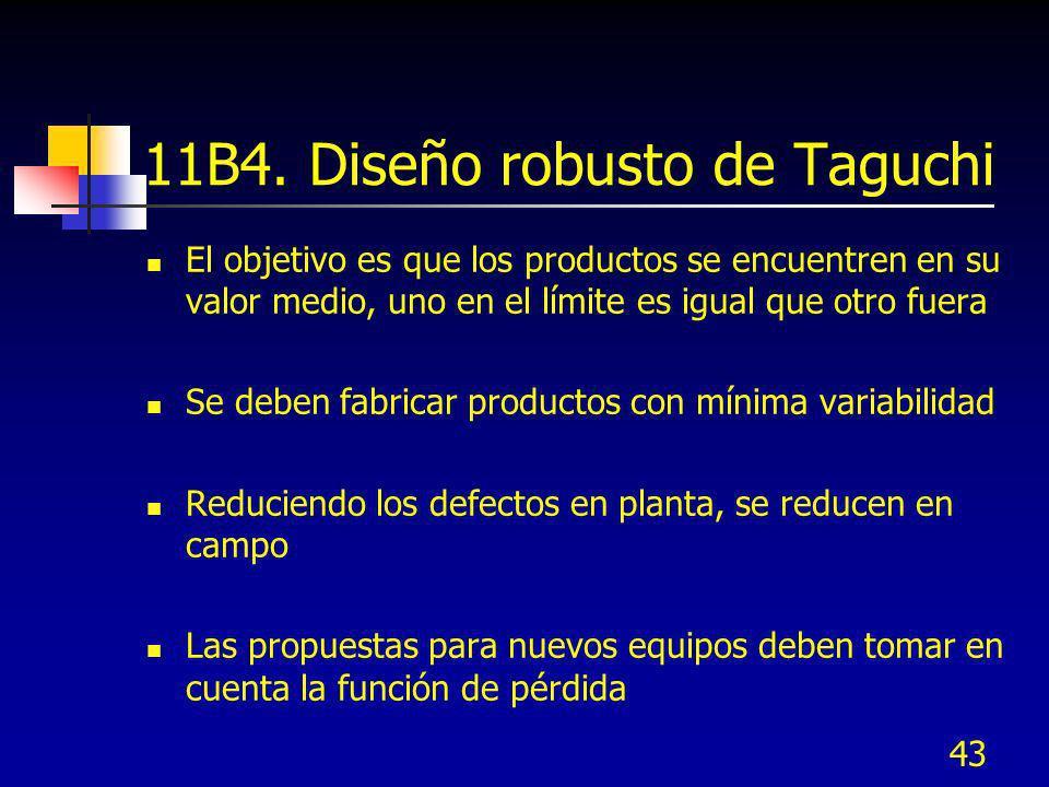 43 11B4. Diseño robusto de Taguchi El objetivo es que los productos se encuentren en su valor medio, uno en el límite es igual que otro fuera Se deben