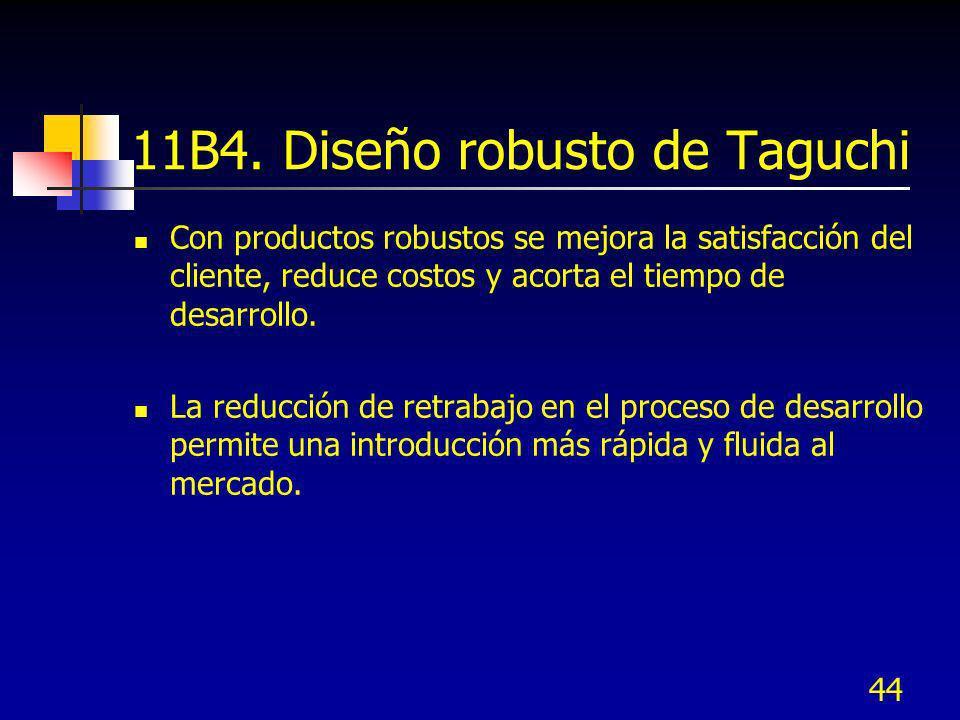 44 11B4. Diseño robusto de Taguchi Con productos robustos se mejora la satisfacción del cliente, reduce costos y acorta el tiempo de desarrollo. La re