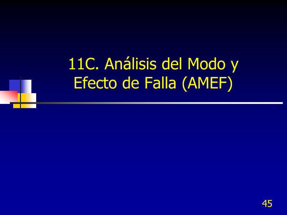 45 11C. Análisis del Modo y Efecto de Falla (AMEF)