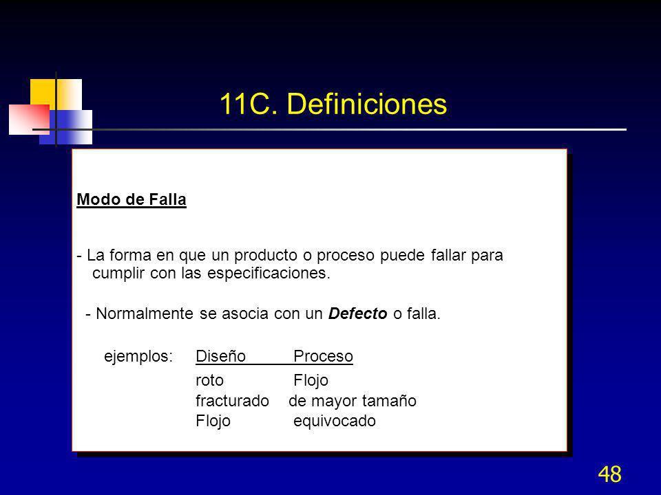 48 11C. Definiciones Modo de Falla - La forma en que un producto o proceso puede fallar para cumplir con las especificaciones. - Normalmente se asocia