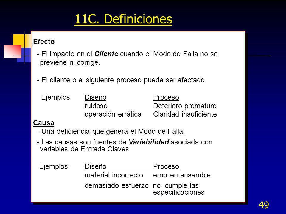 49 11C. Definiciones Efecto - El impacto en el Cliente cuando el Modo de Falla no se previene ni corrige. - El cliente o el siguiente proceso puede se