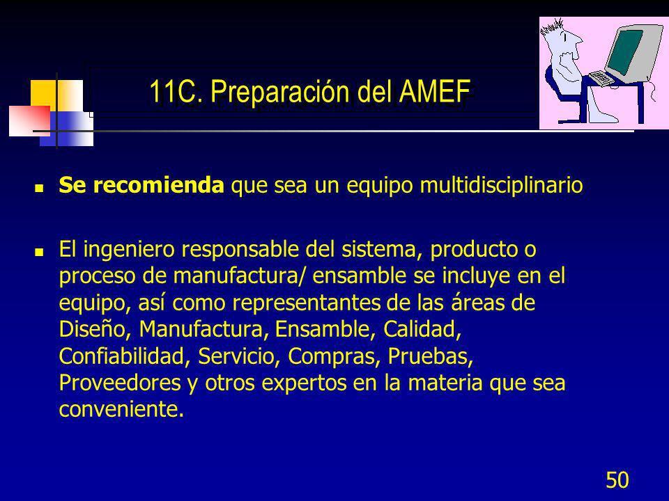 50 11C. Preparación del AMEF Se recomienda que sea un equipo multidisciplinario El ingeniero responsable del sistema, producto o proceso de manufactur