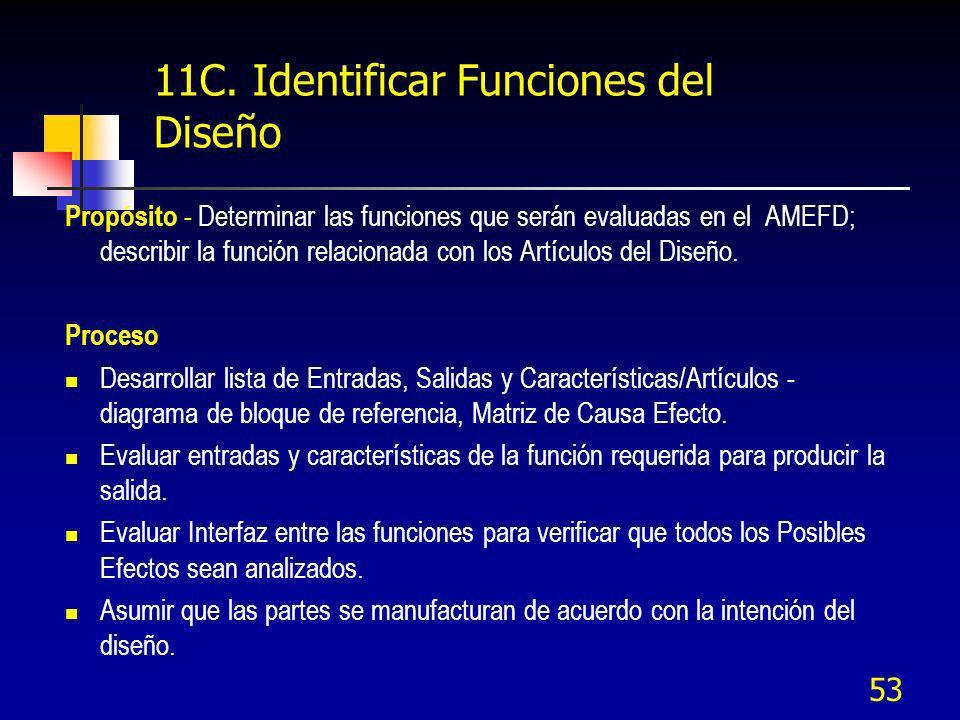 53 11C. Identificar Funciones del Diseño Propósito - Determinar las funciones que serán evaluadas en el AMEFD; describir la función relacionada con lo