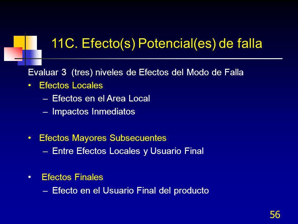 56 11C. Efecto(s) Potencial(es) de falla Evaluar 3 (tres) niveles de Efectos del Modo de Falla Efectos Locales –Efectos en el Area Local –Impactos Inm