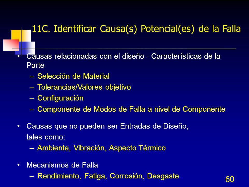 60 11C. Identificar Causa(s) Potencial(es) de la Falla Causas relacionadas con el diseño - Características de la Parte –Selección de Material –Toleran