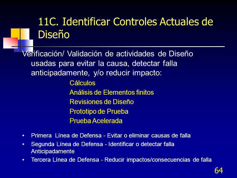 64 11C. Identificar Controles Actuales de Diseño Verificación/ Validación de actividades de Diseño usadas para evitar la causa, detectar falla anticip