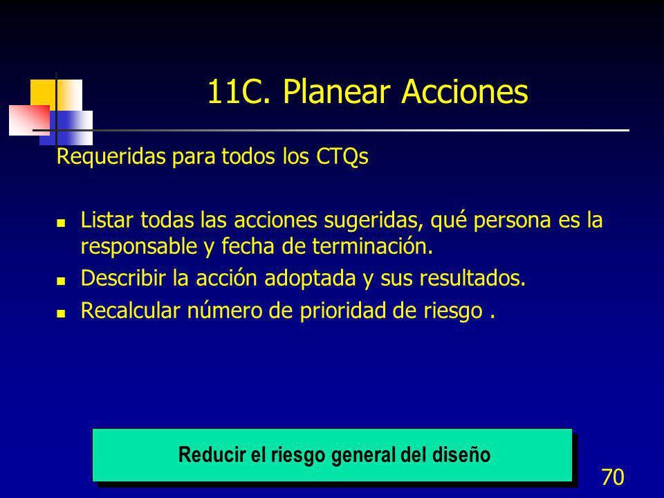 70 11C. Planear Acciones Requeridas para todos los CTQs Listar todas las acciones sugeridas, qué persona es la responsable y fecha de terminación. Des