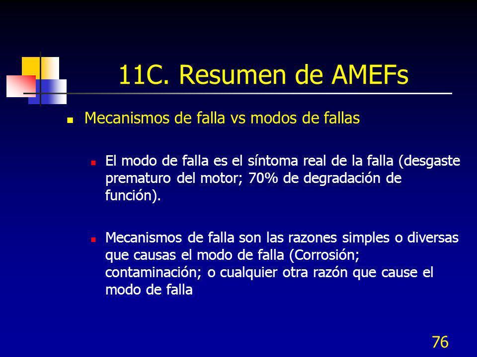 76 11C. Resumen de AMEFs Mecanismos de falla vs modos de fallas El modo de falla es el síntoma real de la falla (desgaste prematuro del motor; 70% de