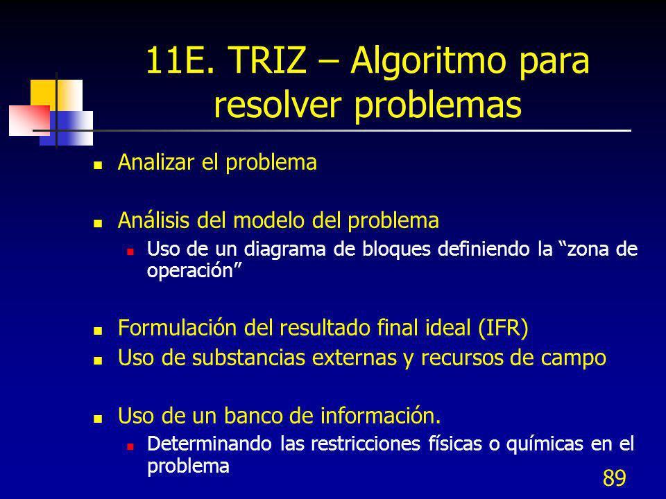 89 11E. TRIZ – Algoritmo para resolver problemas Analizar el problema Análisis del modelo del problema Uso de un diagrama de bloques definiendo la zon