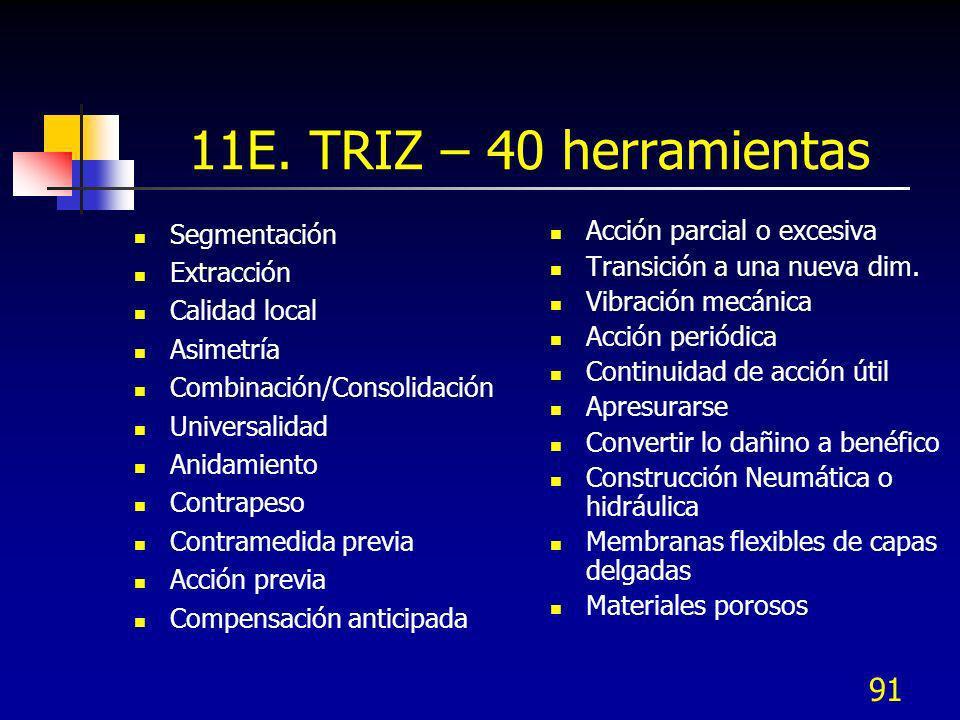 91 11E. TRIZ – 40 herramientas Segmentación Extracción Calidad local Asimetría Combinación/Consolidación Universalidad Anidamiento Contrapeso Contrame