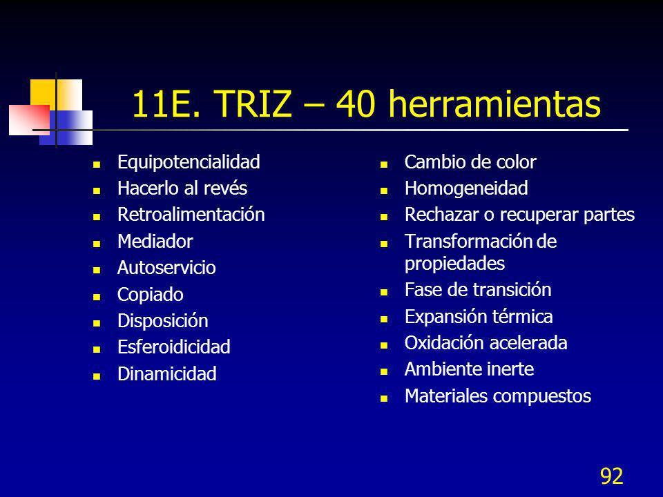 92 11E. TRIZ – 40 herramientas Equipotencialidad Hacerlo al revés Retroalimentación Mediador Autoservicio Copiado Disposición Esferoidicidad Dinamicid