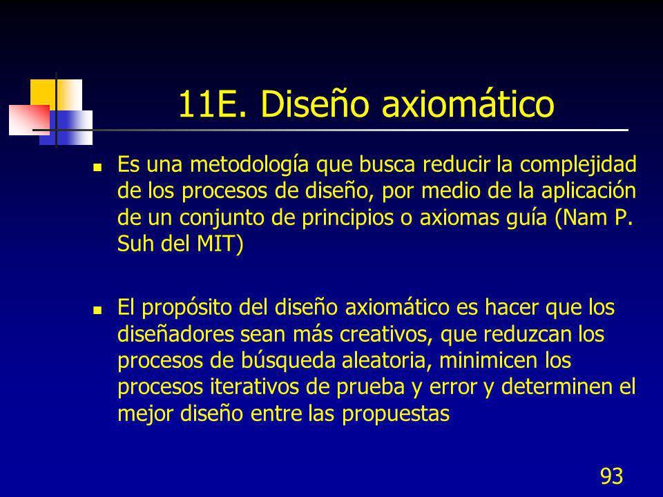 93 11E. Diseño axiomático Es una metodología que busca reducir la complejidad de los procesos de diseño, por medio de la aplicación de un conjunto de