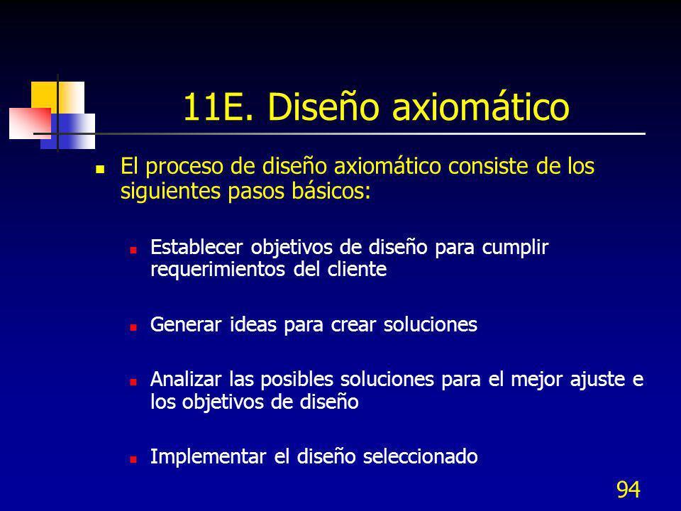 94 11E. Diseño axiomático El proceso de diseño axiomático consiste de los siguientes pasos básicos: Establecer objetivos de diseño para cumplir requer