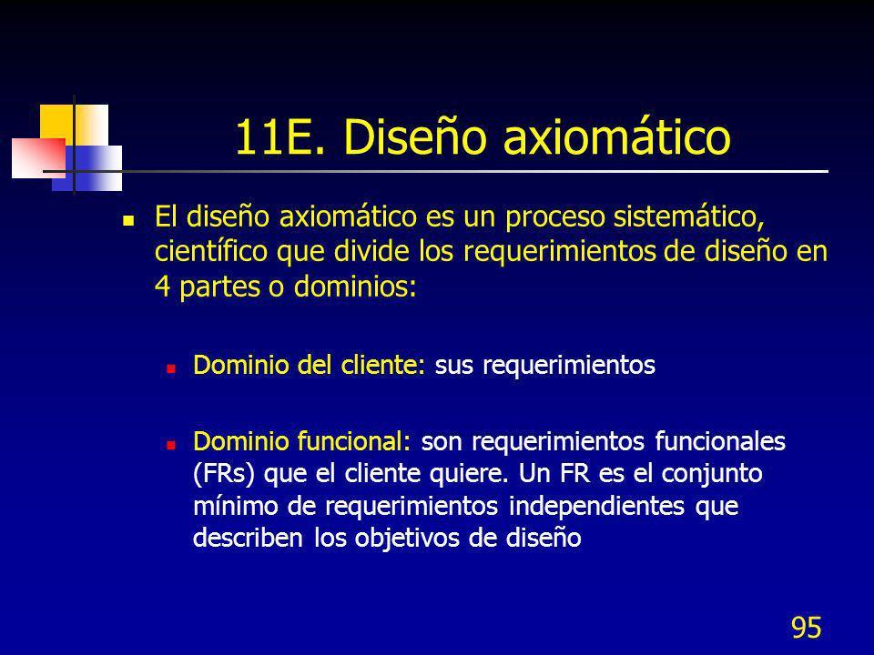 95 11E. Diseño axiomático El diseño axiomático es un proceso sistemático, científico que divide los requerimientos de diseño en 4 partes o dominios: D