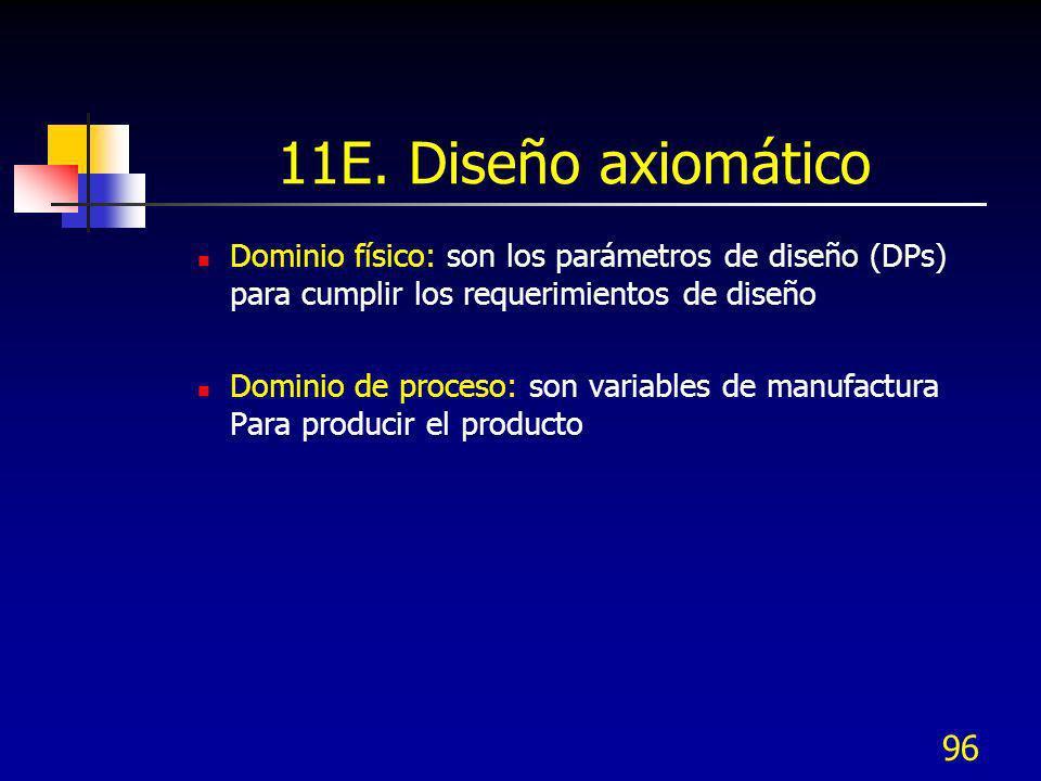 96 11E. Diseño axiomático Dominio físico: son los parámetros de diseño (DPs) para cumplir los requerimientos de diseño Dominio de proceso: son variabl