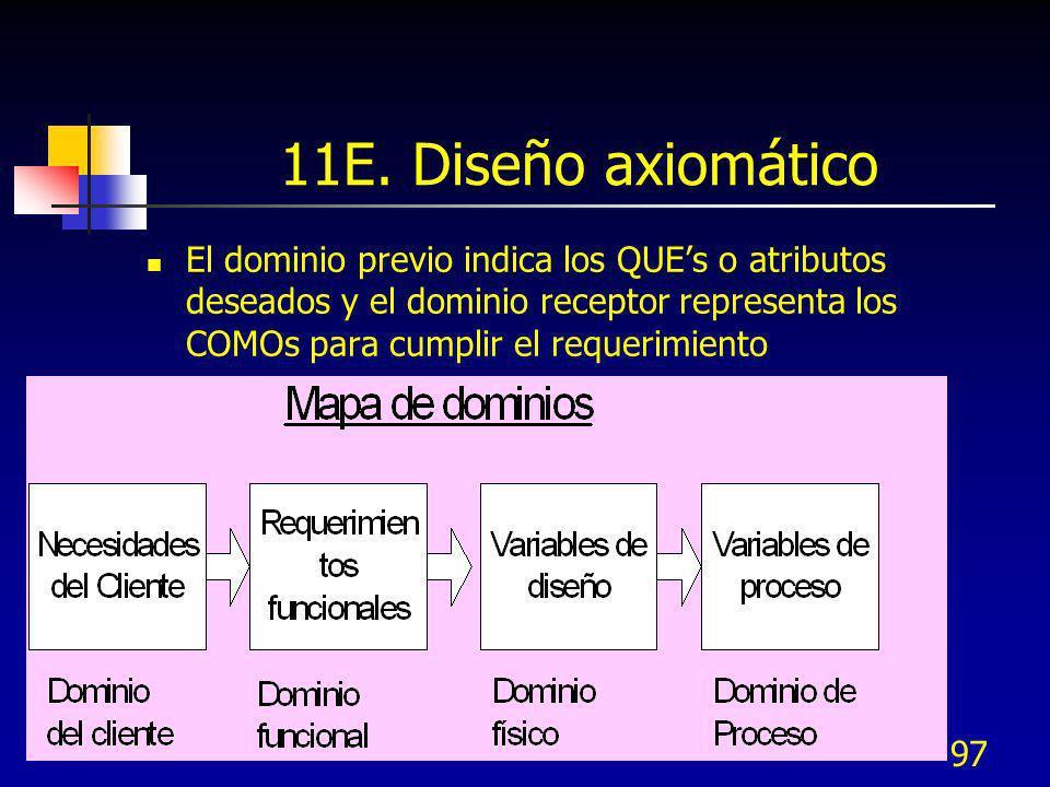 97 11E. Diseño axiomático El dominio previo indica los QUEs o atributos deseados y el dominio receptor representa los COMOs para cumplir el requerimie